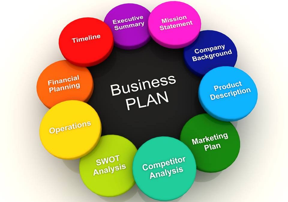 Những nguyên nhân dẫn đến một bản kế hoạch kinh doanh thất bại