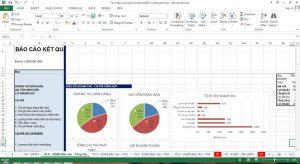 Mẫu Báo cáo kết quả kinh doanh quản trị phân tích tỷ lệ doanh thu giá vốn