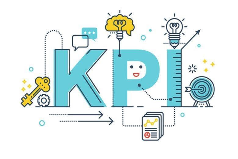 Tự thiết lập KPI cho doanh nghiệp vừa và nhỏ (Nhanh, gọn, lẹ, xài được liền)