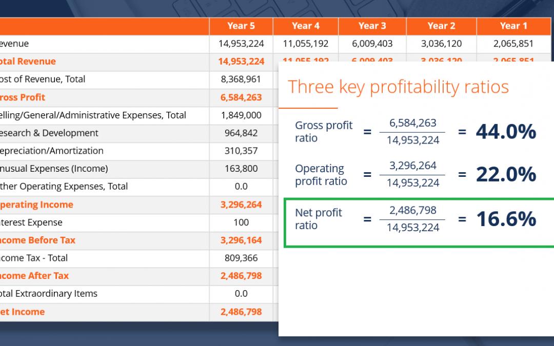 4 nhóm chỉ số phân tích báo cáo tài chính