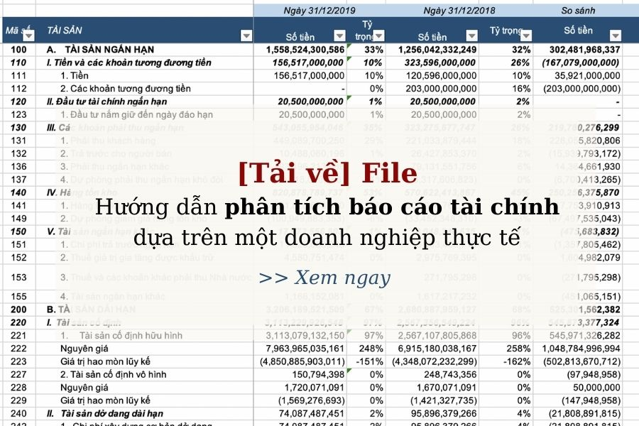 Tải về File hướng dẫn phân tích báo cáo tài chính doanh nghiệp